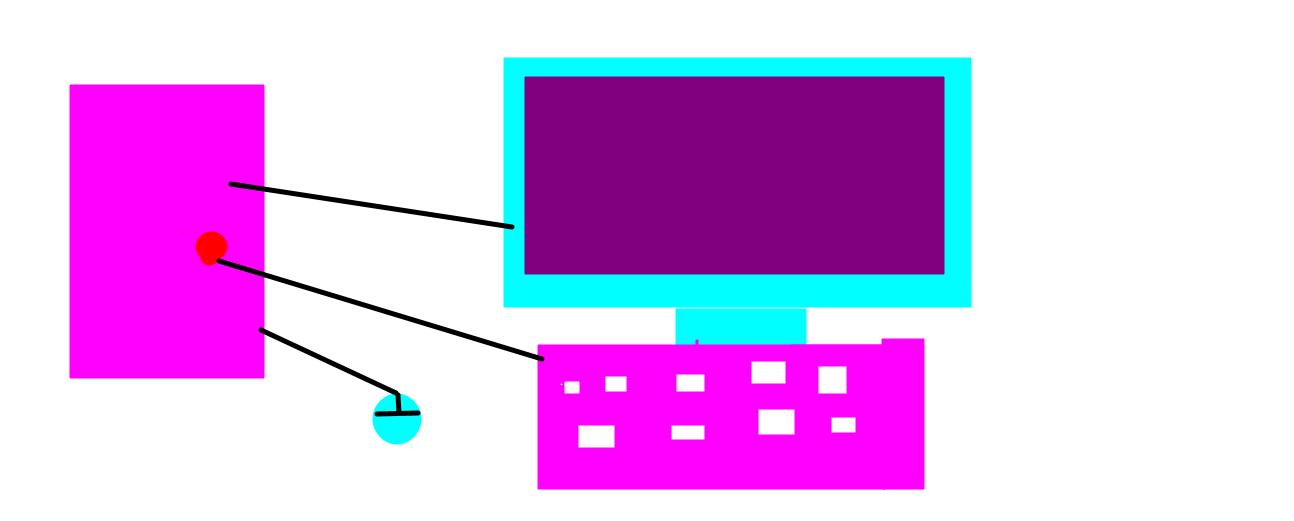 υπολογιστής Εύα