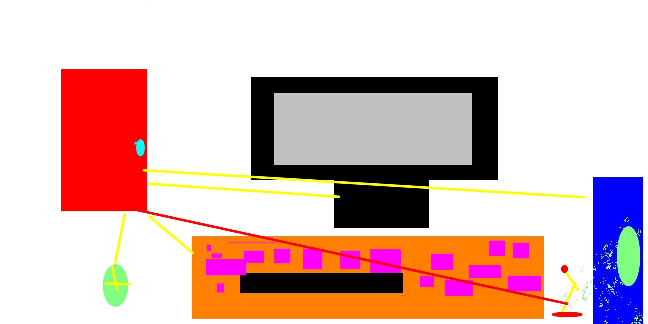 υπολογιστής Ιφιγένεια Μυρτώ